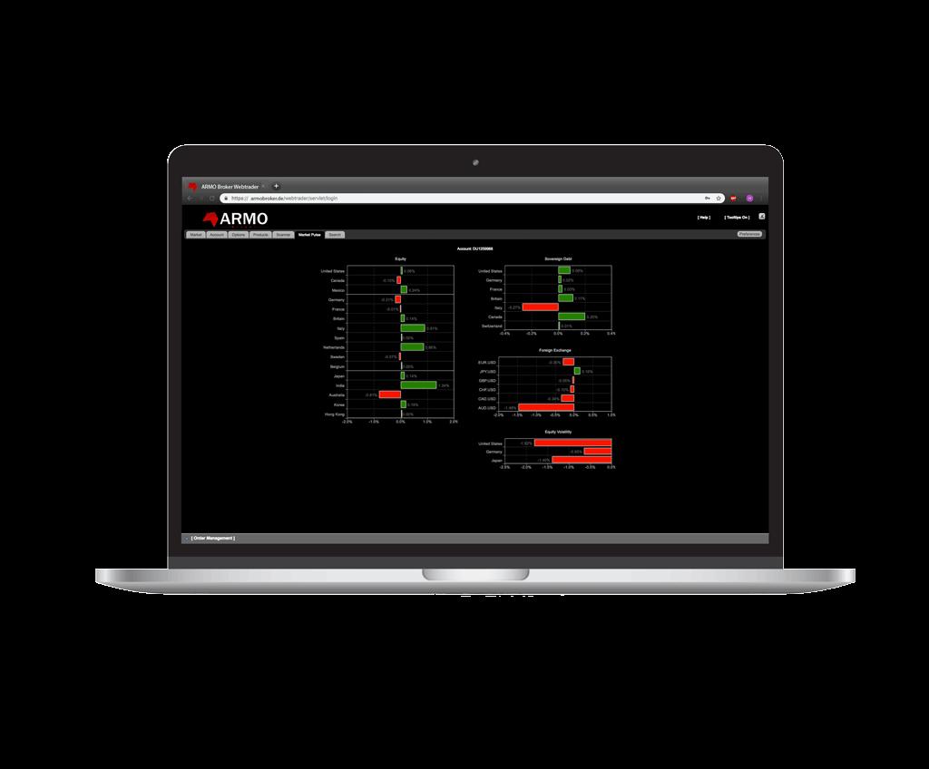 armo-broker-webtrader-1MacBook-5 2