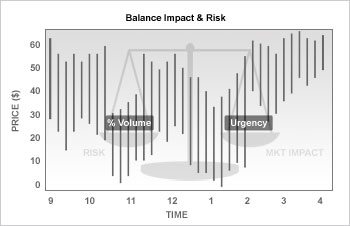 armo-broker-orders-balance-impact-risk